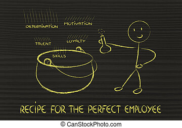 funny character creating the recipe for the perfect employee...