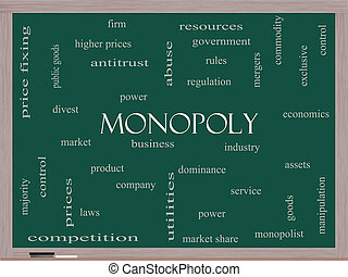 Monopoly Word Cloud Concept on a Blackboard - Monopoly Word...