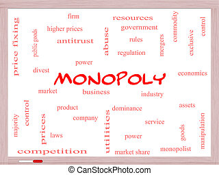 Monopoly Word Cloud Concept on a Whiteboard with great terms...