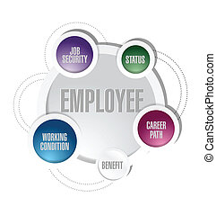 employee circles diagram illustration design over a white...