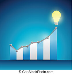 business graph and a bright light bulb