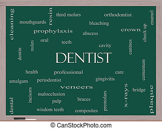 Dentist Word Cloud Concept on a Blackboard with great terms...