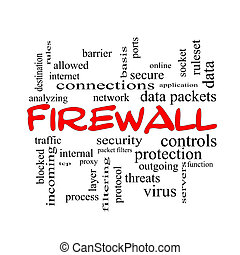 Firewall Word Cloud Concept in red caps