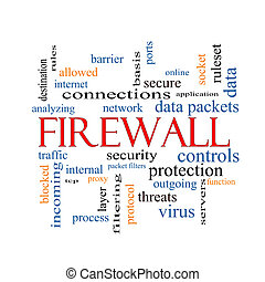 Firewall Word Cloud Concept