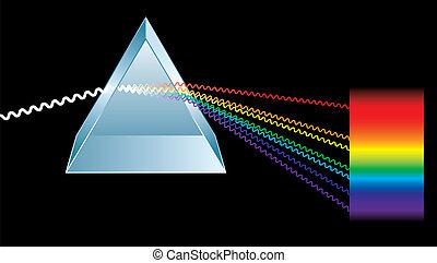 三角, プリズム, 壊れる, ライト
