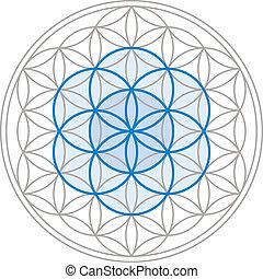 Seed Of Life In Flower Of Life - Seed of Life in the center...
