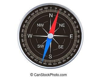 Compass top view