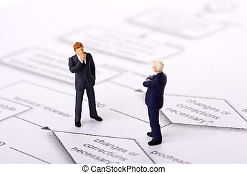 Flowchart decision - two little businessman thinking about a...