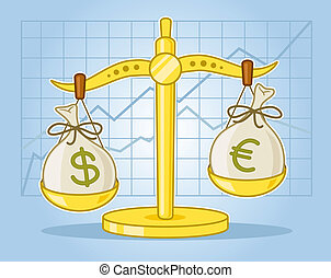 Currency Exchange - Financial scales with dollar and euro...