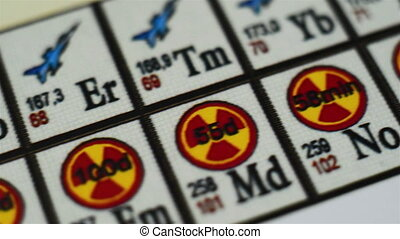 Periodic Table of the Elements closeup