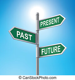 3d road sign saying present and past and future - crossroad...