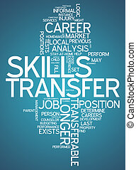 Word Cloud Skills Transfer - Word Cloud with Skills Transfer...