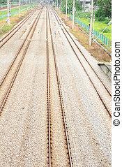 Railways in Malaysia