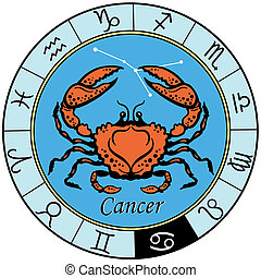 cancer zodiac sign - cancer astrological zodiac sign, image...