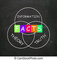 Words Refer to Information Truth Theory and Fact - Words...