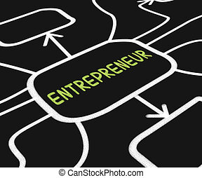 Entrepreneur Diagram Means Starting Business Or Venture -...
