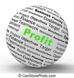 Profit Sphere Definition Means Company Growth Or Performance