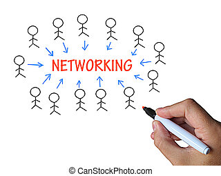 Networking On Whiteboard Meaning Business Technology Or...