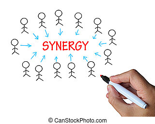 Synergy On Whiteboard Means Union And Collaboration -...