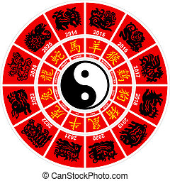 Vector Chinese Zodiac horoscope wheel