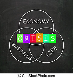 Business Life Crisis Means Failing Economy or Depression -...
