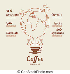 Coffee world Infographic Template banner . concept vector...