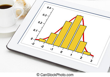 data histogram on digital tablet - graph of data histogram...