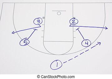Basketball Play Diagam - Diagram of a basketball play drawn...