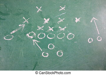 Football Play on Chalkboard - Football play diagramed out on...