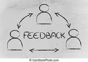 feedback process, design with group of people interacting -...