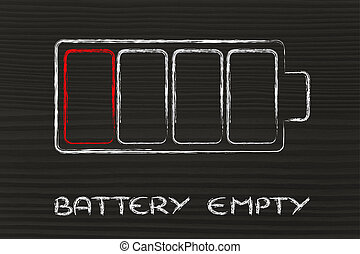 phone or electronical device empty battery design - design...