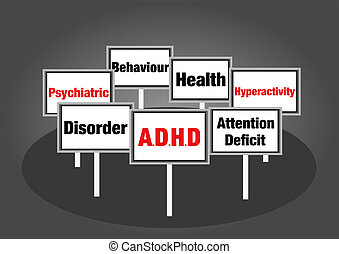 ADHD signs - ADHD concept signs with text