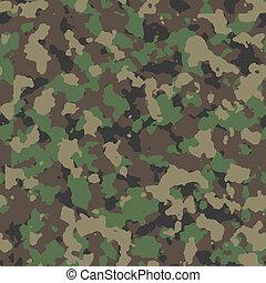 woodland camo pattern