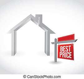 best price real estate sign