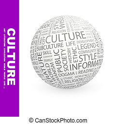 CULTURE Background concept wordcloud illustration Print...