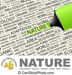 NATURE. Background concept wordcloud illustration. Print...