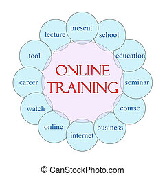 Online Training Circular Word Concept