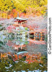 Daigoji Temple Kyoto - Daigoji Temple Shingon Buddhist...