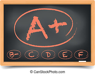 Grades - detailed illustration of a schoolgrades on a...