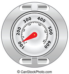 Grill Surface Thermometer - External thermometer for...