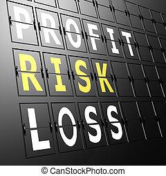 Airport display profit risk loss