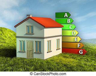 ratings, エネルギー