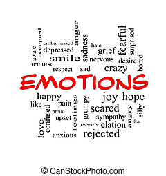 Emotions Word Cloud Concept in red caps with great terms...