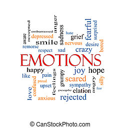 Emotions Word Cloud Concept with great terms such as sad,...