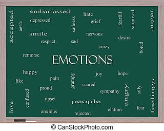 quadro-negro, conceito, palavra, nuvem, emoções