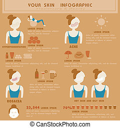 Your skin Info-graphic vector