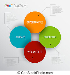 Vector SWOT illustration - Vector light SWOT illustration