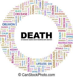DEATH. Background concept wordcloud illustration. Print...