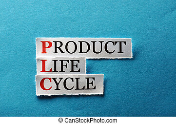 PLC acronym - PLC Product Life Cycle, words on cut paper...