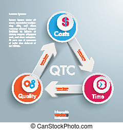 QTC Triangle - QTC triangle on the grey background.